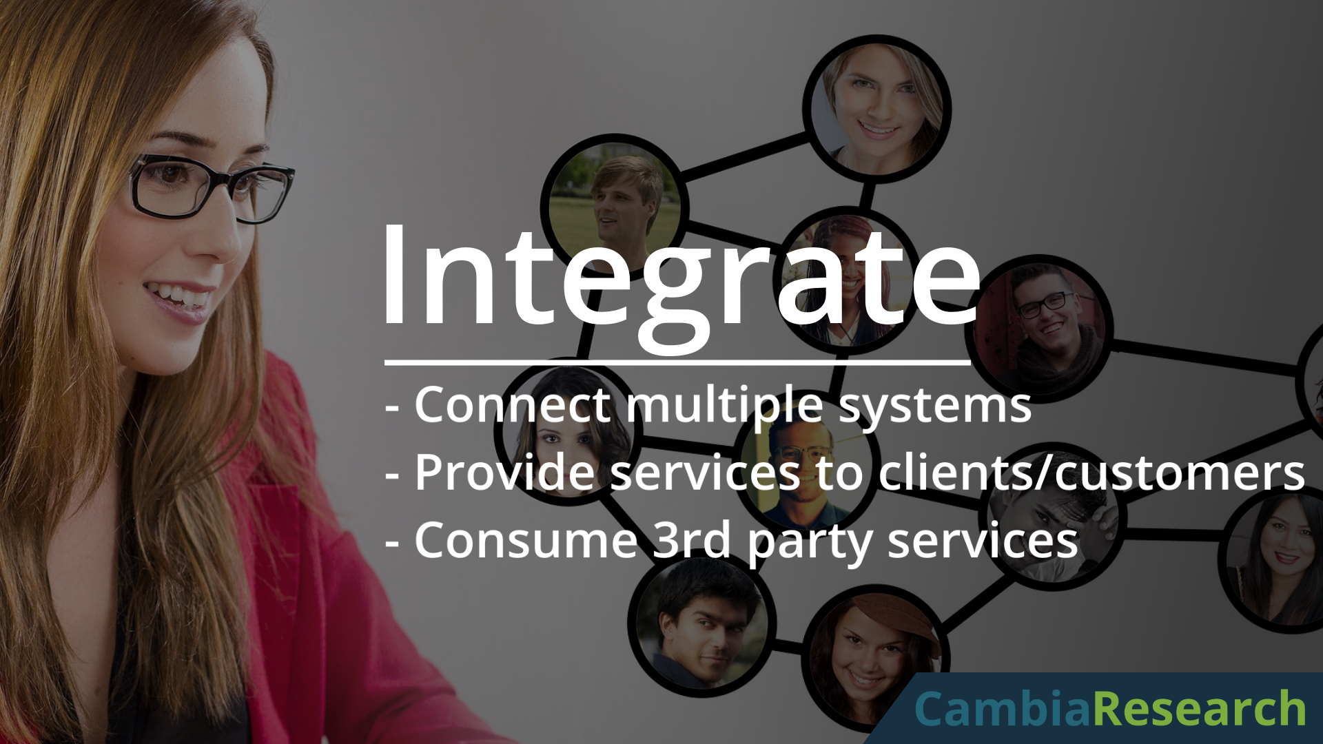 Integrate services and systems with custom software.